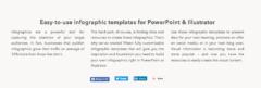 Description des avantages sur la page de destination de HubSpot